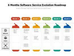 6 Months Software Service Evolution Roadmap