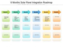 6 Months Solar Panel Integration Roadmap