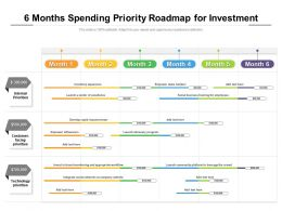 6 Months Spending Priority Roadmap For Investment
