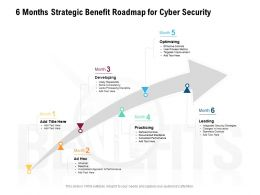 6 Months Strategic Benefit Roadmap For Cyber Security