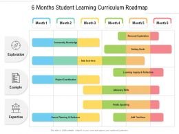 6 Months Student Learning Curriculum Roadmap