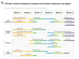 6 Months Technical Roadmap For Employee And Customer Experience And Support