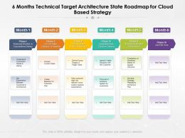 6 Months Technical Target Architecture State Roadmap For Cloud Based Strategy