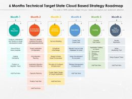 6 Months Technical Target State Cloud Based Strategy Roadmap