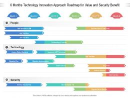 6 Months Technology Innovation Approach Roadmap For Value And Security Benefit