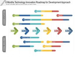 6 Months Technology Innovation Roadmap For Development Approach