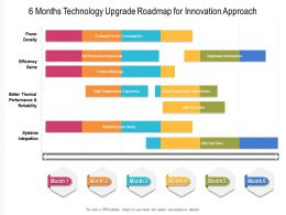 6 Months Technology Upgrade Roadmap For Innovation Approach