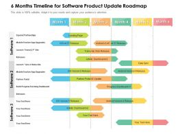6 Months Timeline For Software Product Update Roadmap