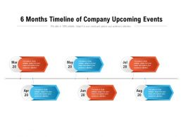 6 Months Timeline Of Company Upcoming Events