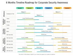 6 Months Timeline Roadmap For Corporate Security Awareness