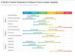 6 Months Timeline Roadmap For Software Product Update Capability