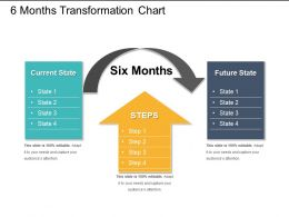 6 Months Transformation Chart Ppt Background