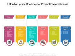 6 Months Update Roadmap For Product Feature Release
