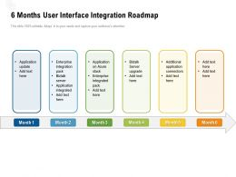 6 Months User Interface Integration Roadmap