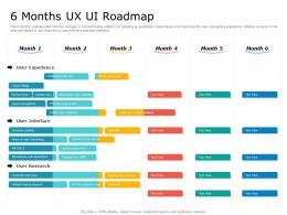 6 Months UX UI Roadmap Timeline Powerpoint Template