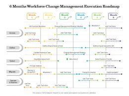 6 Months Workforce Change Management Execution Roadmap