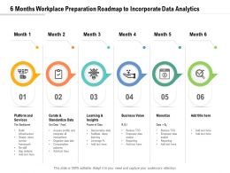 6 Months Workplace Preparation Roadmap To Incorporate Data Analytics