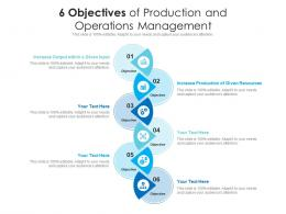 6 Objectives Of Production And Operations Management