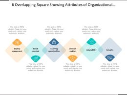 6 Overlapping Square Showing Attributes Of Organizational Culture