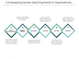 6 Overlapping Squares Depicting Threats To Organisational Culture
