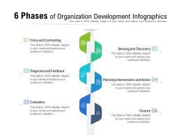 6 Phases Of Organization Development Infographics