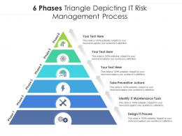 6 Phases Triangle Depicting It Risk Management Process