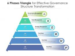 6 Phases Triangle For Effective Governance Structure Transformation