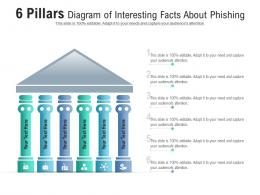 6 Pillars Diagram Of Interesting Facts About Phishing Infographic Template