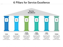 6 Pillars For Service Excellence