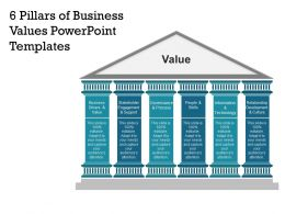 6 Pillars Of Business Values Powerpoint Templates