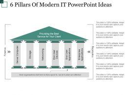 6 Pillars Of Modern It Powerpoint Ideas