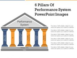 6 Pillars Of Performance System Powerpoint Images