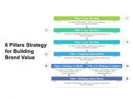 6 Pillars Strategy For Building Brand Value