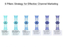 6 Pillars Strategy For Effective Channel Marketing