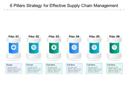 6 Pillars Strategy For Effective Supply Chain Management