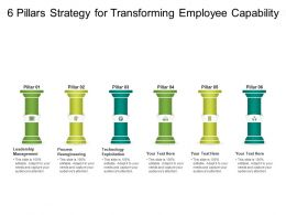 6 Pillars Strategy For Transforming Employee Capability