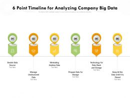 6 Point Timeline For Analyzing Company Big Data