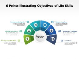 6 Points Illustrating Objectives Of Life Skills