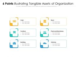 6 Points Illustrating Tangible Assets Of Organization