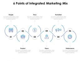 6 Points Of Integrated Marketing Mix