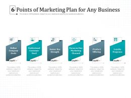 6 Points Of Marketing Plan For Any Business