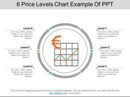 6 Price Levels Chart Example Of Ppt