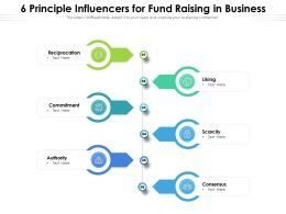 6 Principle Influencers For Fund Raising In Business