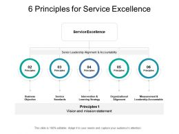 6 Principles For Service Excellence