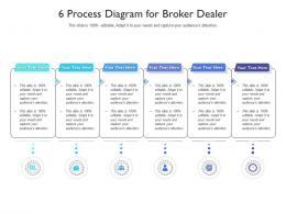 6 Process Diagram For Broker Dealer Infographic Template