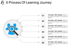 6 Process Of Learning Journey Powerpoint Slide Deck