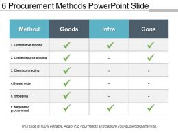 6 Procurement Methods Powerpoint Slide