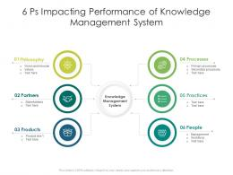 6 Ps Impacting Performance Of Knowledge Management System