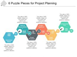 6 Puzzle Pieces For Project Planning