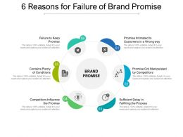 6 Reasons For Failure Of Brand Promise